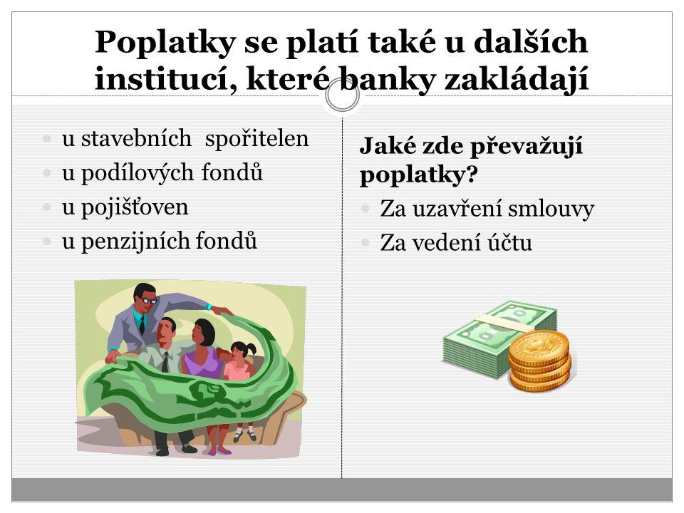 Poplatky se platí také u dalších institucí, které banky zakládají
