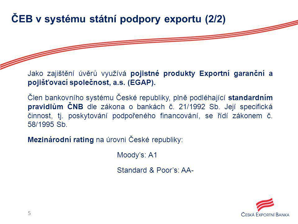 ČEB v systému státní podpory exportu (2/2)