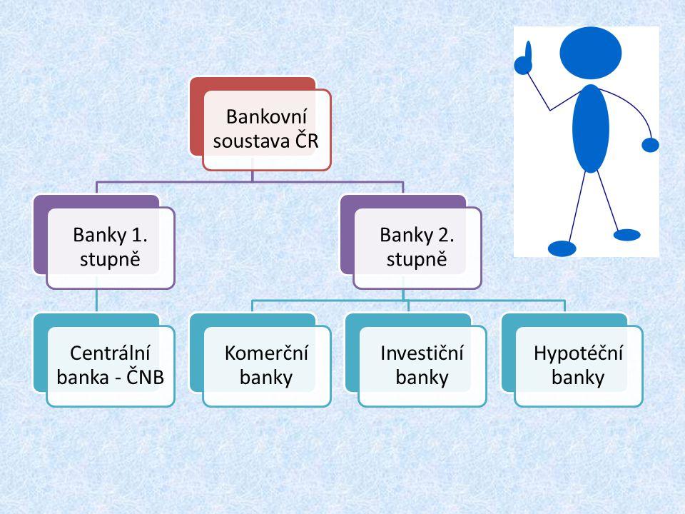 Bankovní soustava ČR Banky 1. stupně. Centrální banka - ČNB. Banky 2. stupně. Komerční banky. Investiční banky.