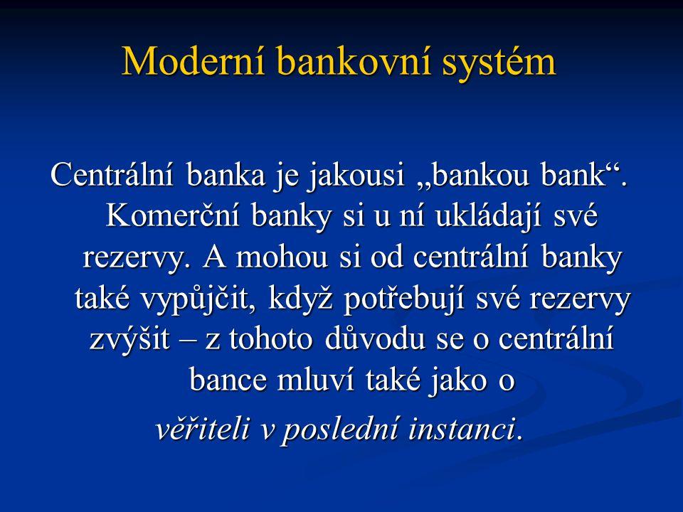 Moderní bankovní systém