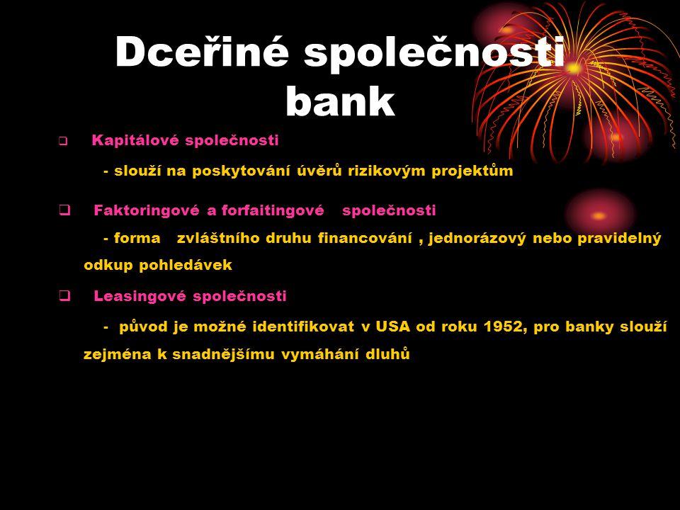 Dceřiné společnosti bank
