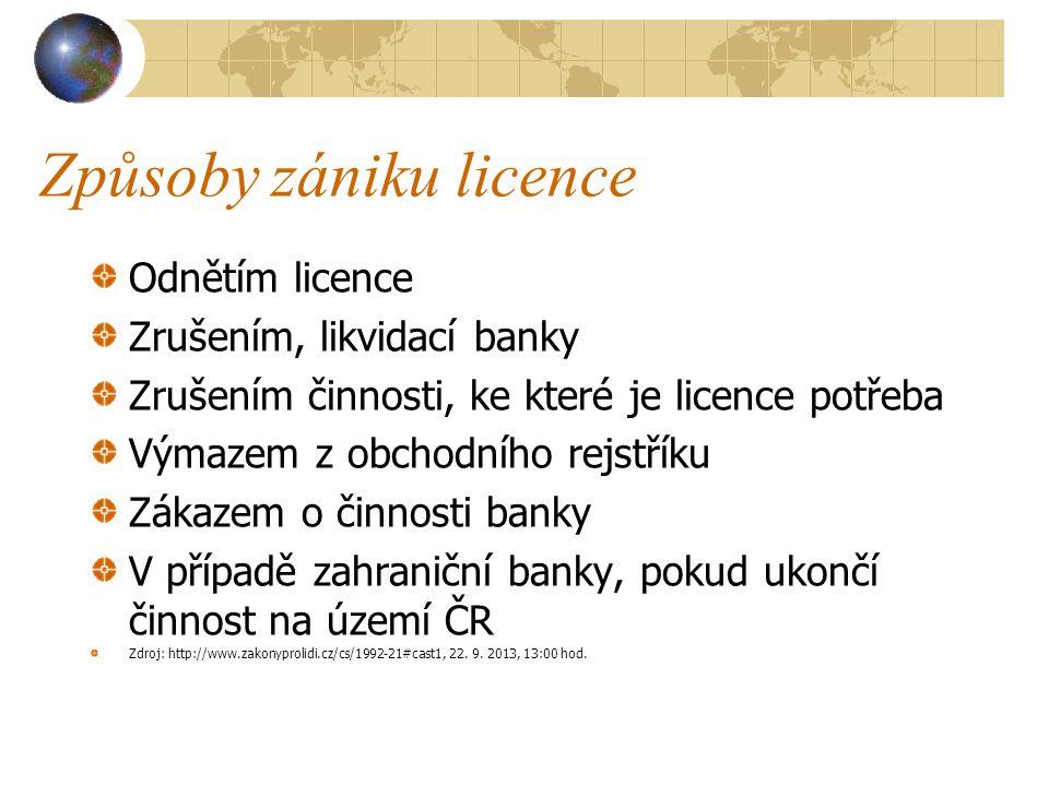 Způsoby zániku licence