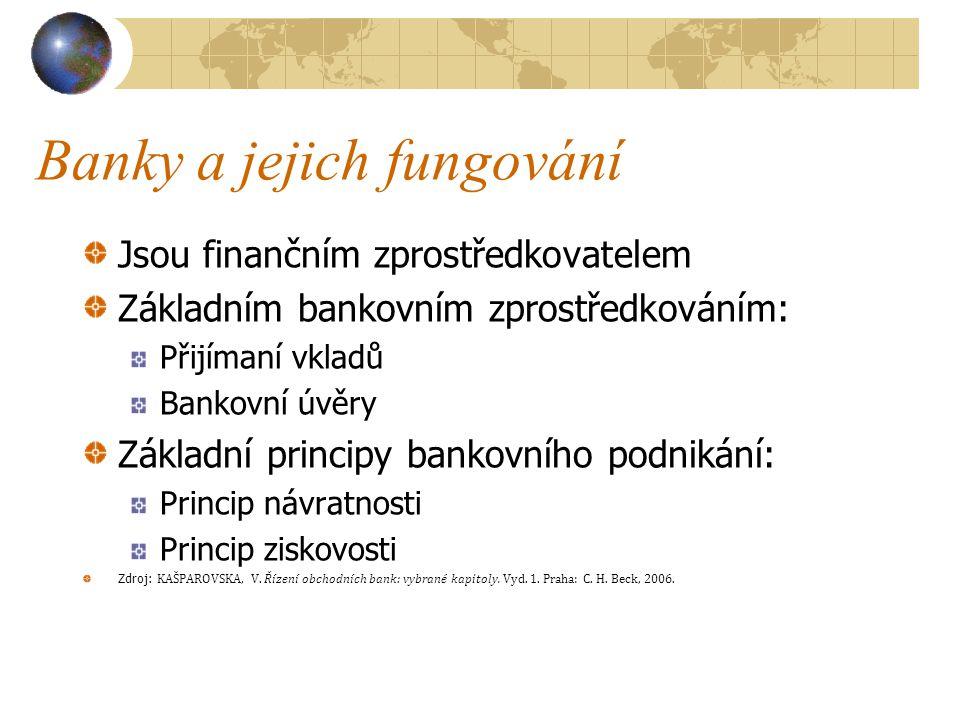Banky a jejich fungování