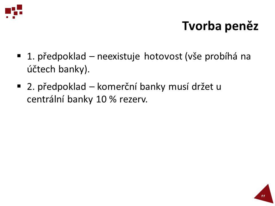 Tvorba peněz 1. předpoklad – neexistuje hotovost (vše probíhá na účtech banky).
