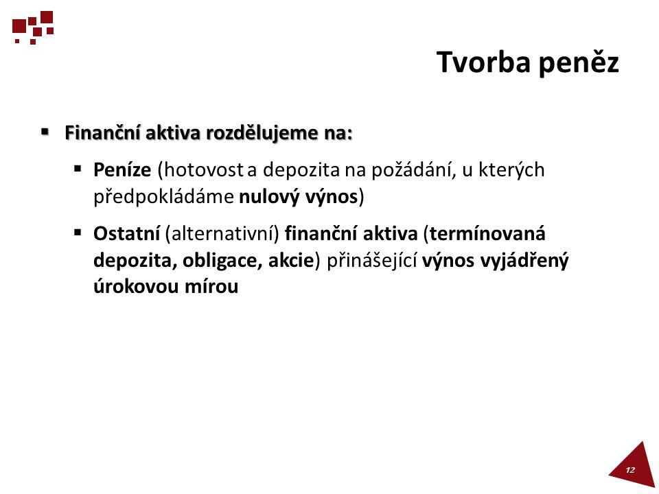 Tvorba peněz Finanční aktiva rozdělujeme na:
