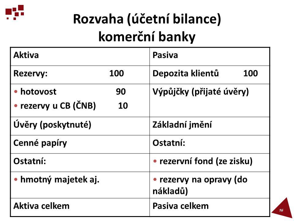 Rozvaha (účetní bilance) komerční banky