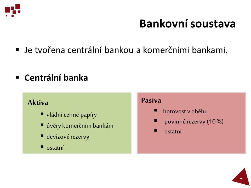 Bankovní soustava Je tvořena centrální bankou a komerčními bankami.