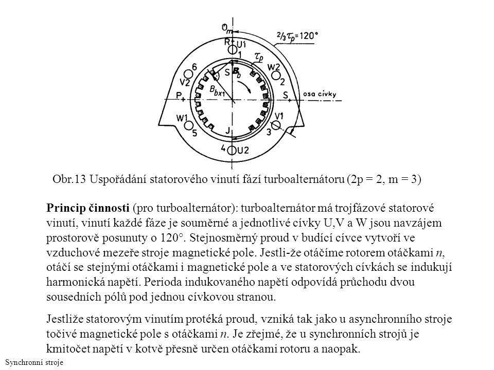 Obr.13 Uspořádání statorového vinutí fází turboalternátoru (2p = 2, m = 3)