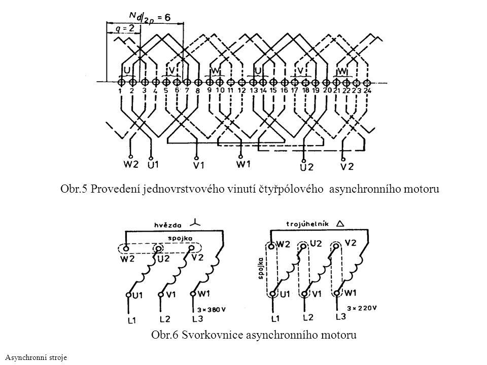 Obr.6 Svorkovnice asynchronního motoru