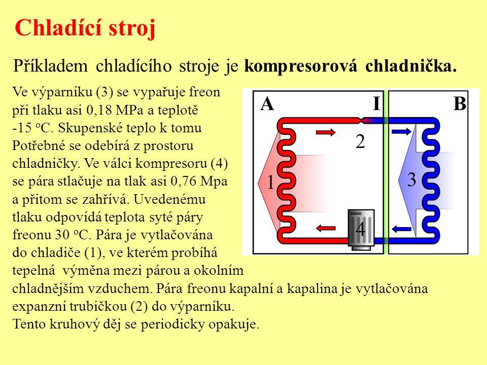 Chladící stroj Příkladem chladícího stroje je kompresorová chladnička.