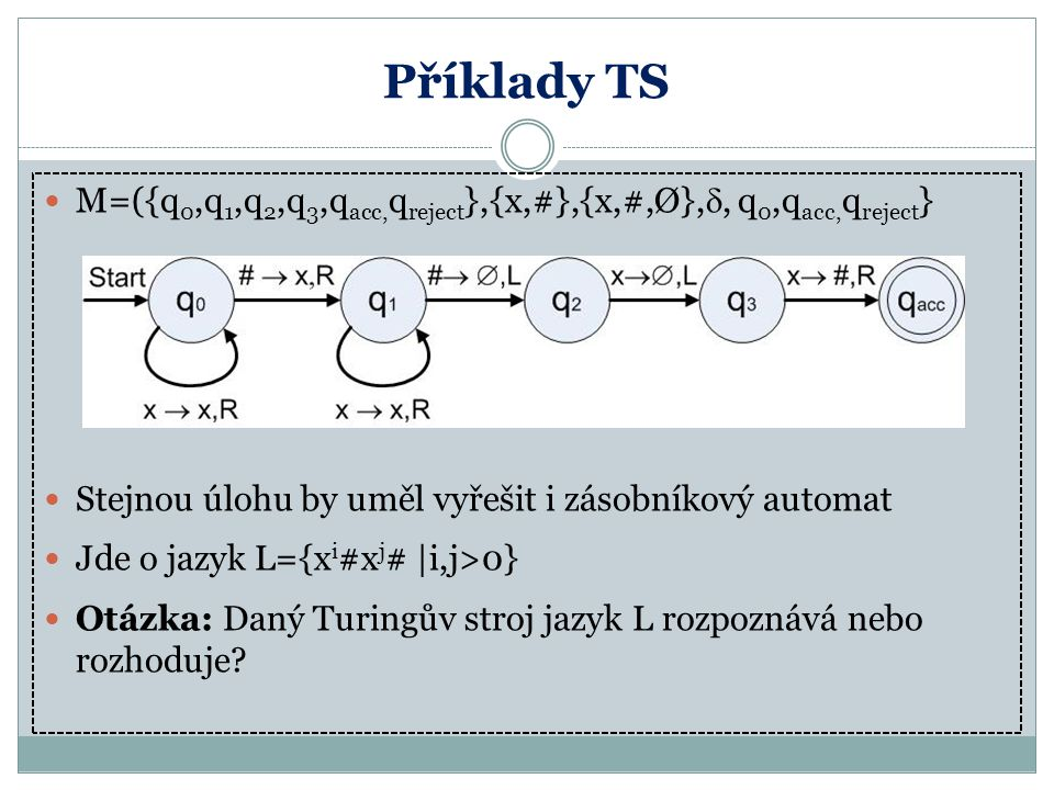 Příklady TS M=({q0,q1,q2,q3,qacc,qreject},{x,#},{x,#,Ø},, q0,qacc,qreject} Stejnou úlohu by uměl vyřešit i zásobníkový automat.