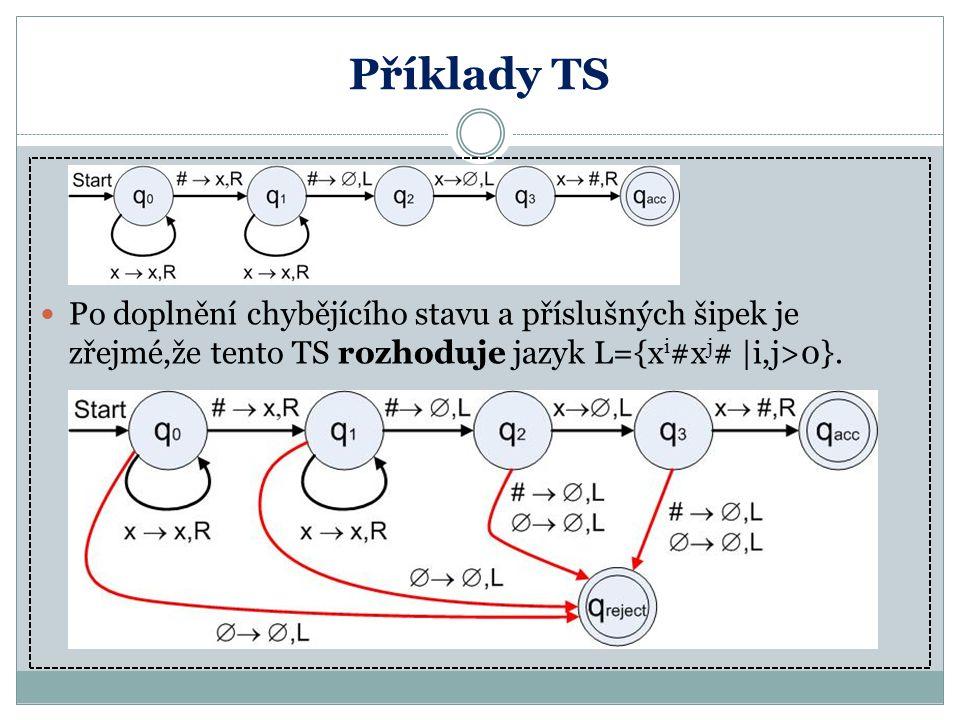 Příklady TS Po doplnění chybějícího stavu a příslušných šipek je zřejmé,že tento TS rozhoduje jazyk L={xi#xj# |i,j>0}.