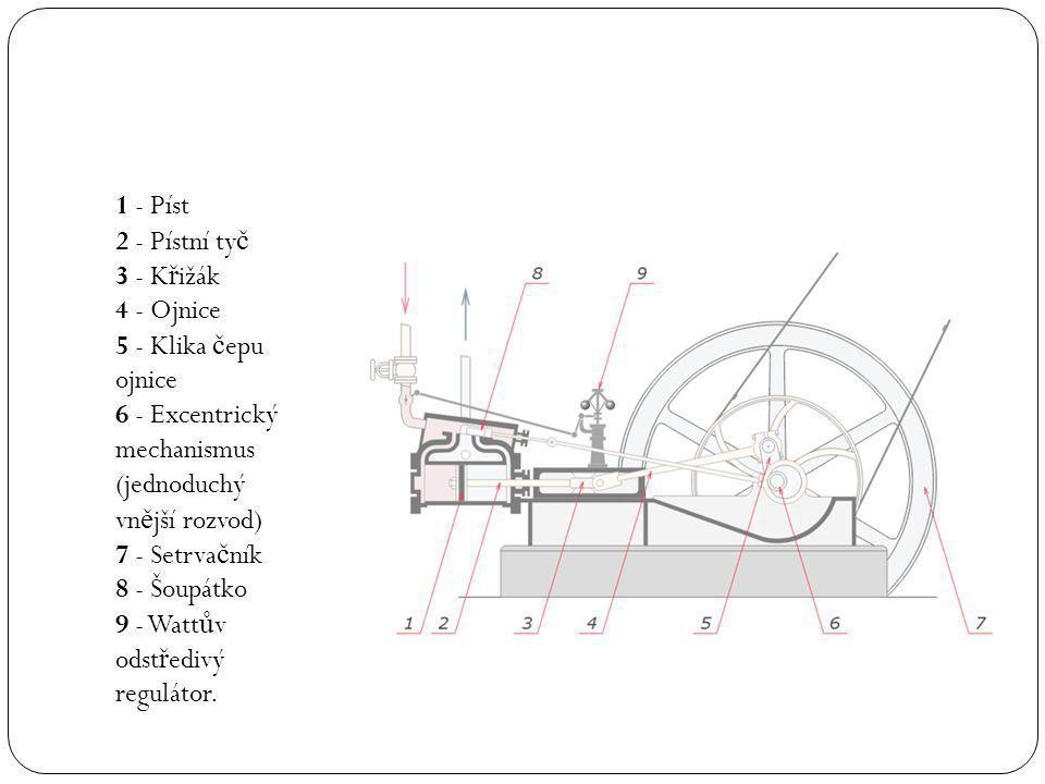 1 - Píst 2 - Pístní tyč 3 - Křižák 4 - Ojnice 5 - Klika čepu ojnice 6 - Excentrický mechanismus (jednoduchý vnější rozvod) 7 - Setrvačník 8 - Šoupátko 9 - Wattův odstředivý regulátor.