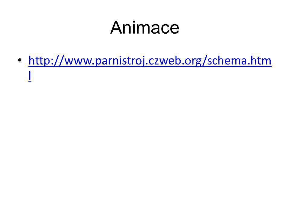 Animace http://www.parnistroj.czweb.org/schema.html