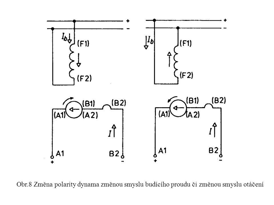 Obr.8 Změna polarity dynama změnou smyslu budícího proudu či změnou smyslu otáčení