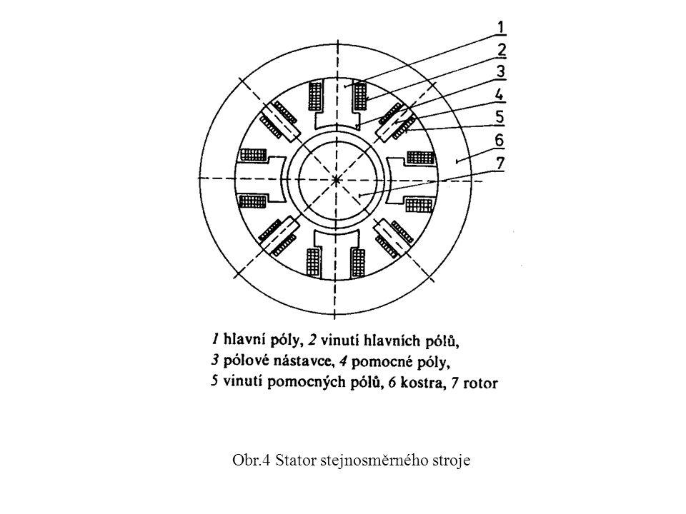 Obr.4 Stator stejnosměrného stroje