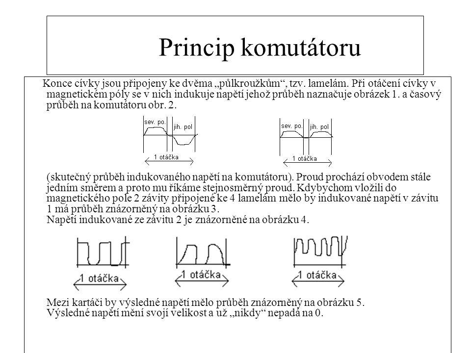 Princip komutátoru