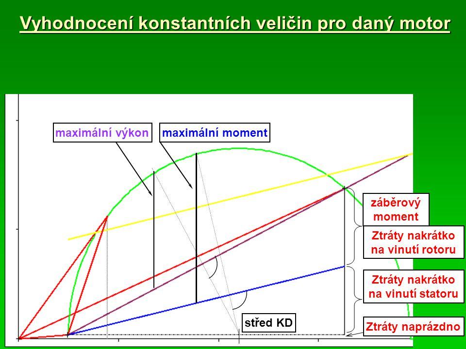 Vyhodnocení konstantních veličin pro daný motor