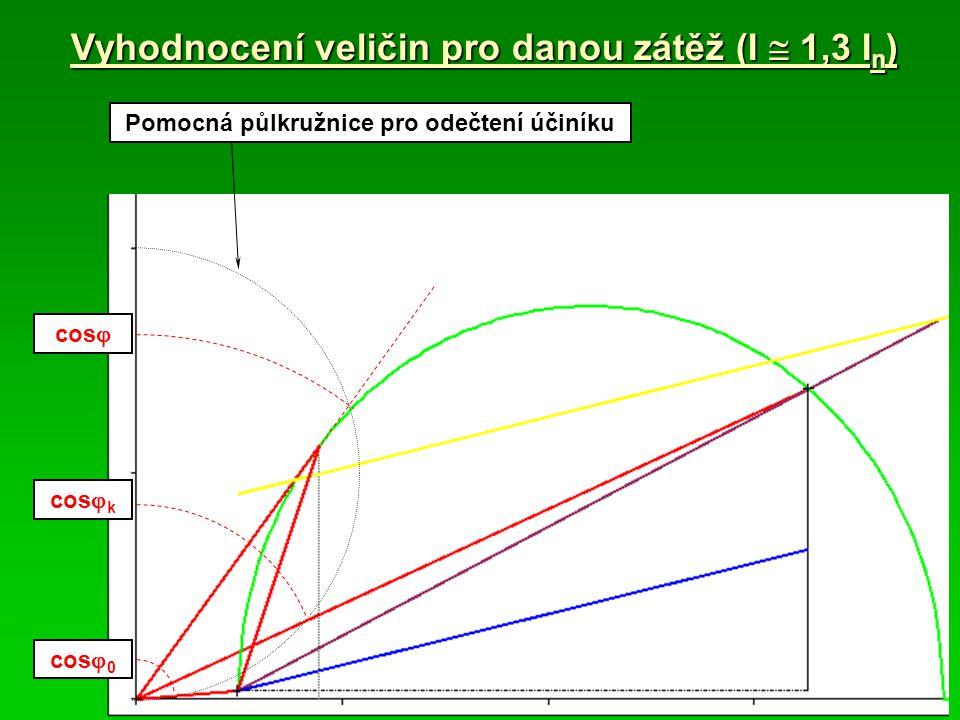 Vyhodnocení veličin pro danou zátěž (I  1,3 In)