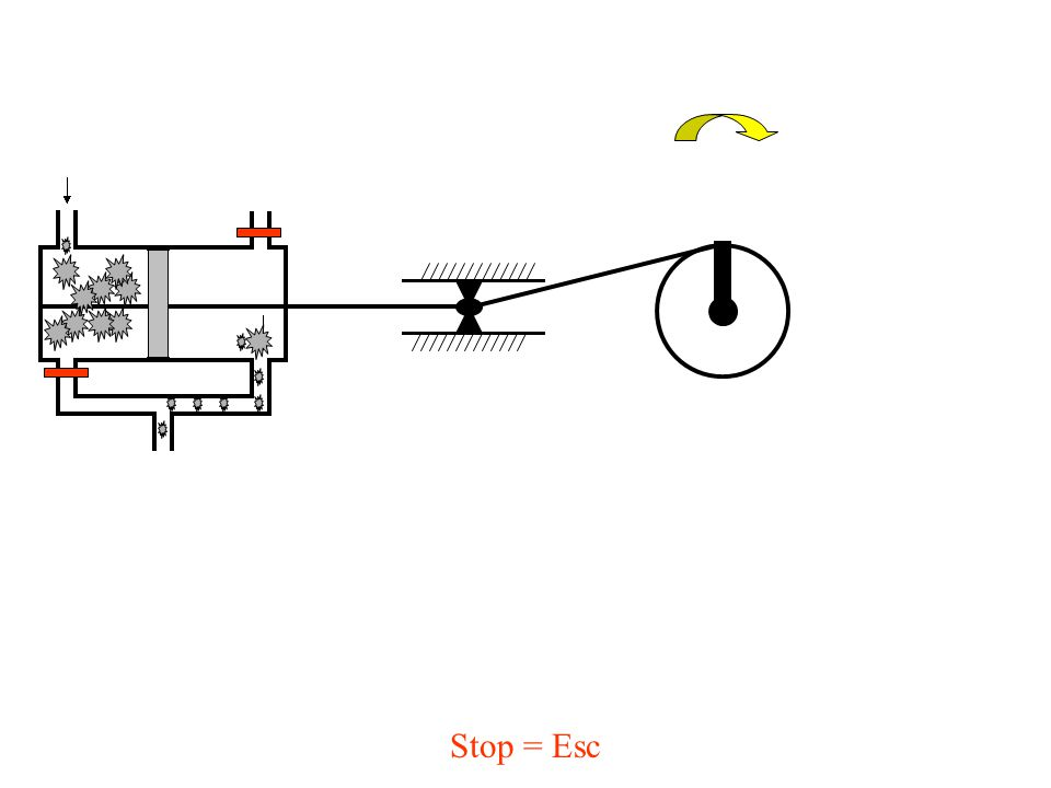 Stop = Esc