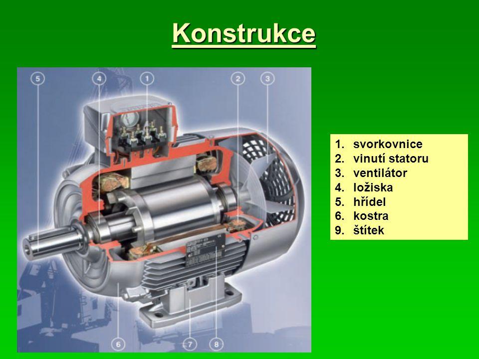 Konstrukce 1. svorkovnice 2. vinutí statoru 3. ventilátor 4. ložiska