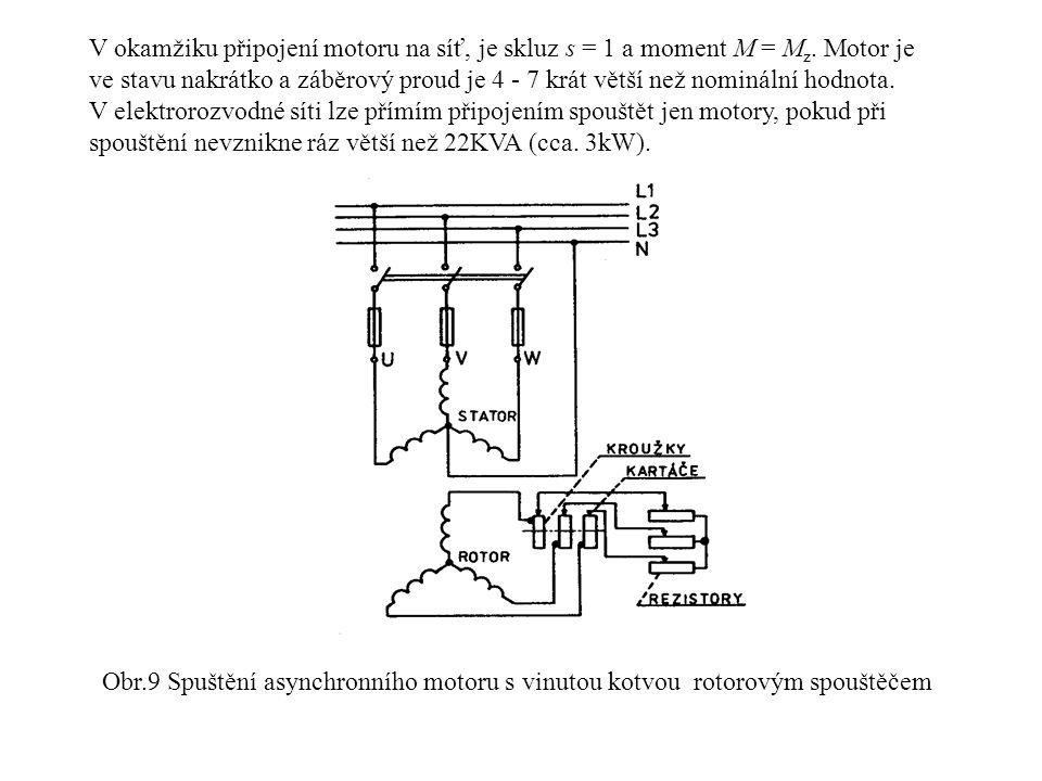V okamžiku připojení motoru na síť, je skluz s = 1 a moment M = Mz