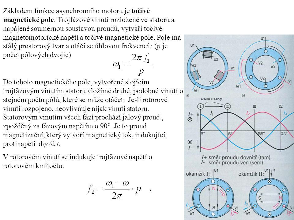 Základem funkce asynchronního motoru je točivé magnetické pole