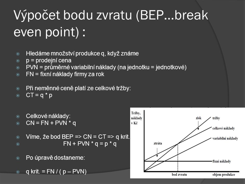 Výpočet bodu zvratu (BEP…break even point) :