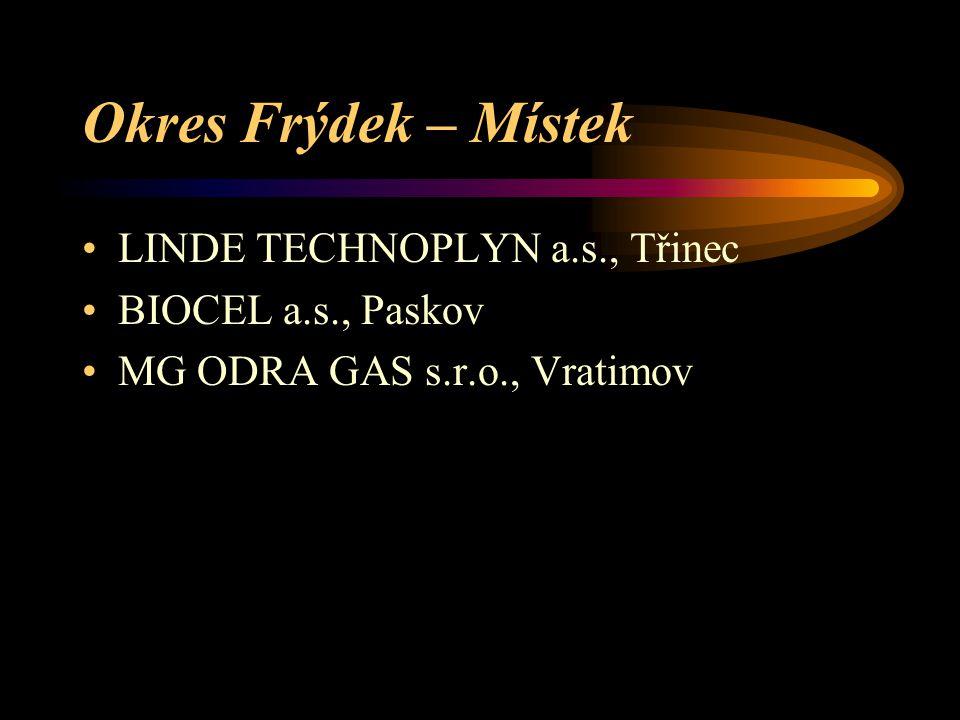 Okres Frýdek – Místek LINDE TECHNOPLYN a.s., Třinec