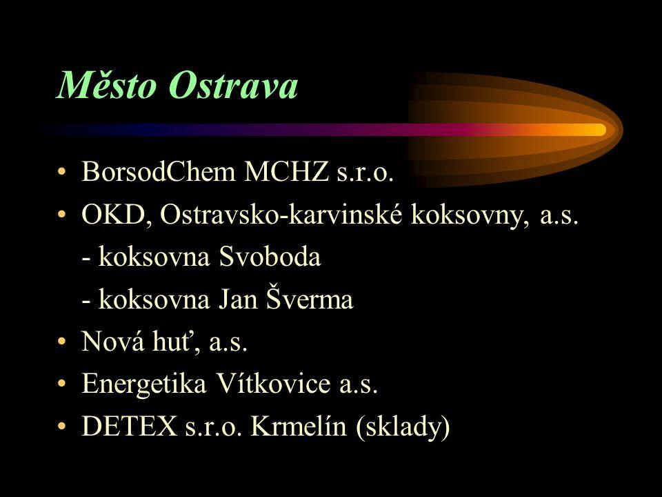 Město Ostrava BorsodChem MCHZ s.r.o.
