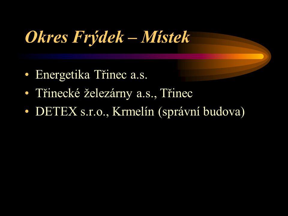 Okres Frýdek – Místek Energetika Třinec a.s.