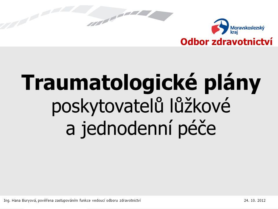 Traumatologické plány