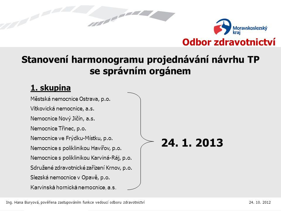 Stanovení harmonogramu projednávání návrhu TP se správním orgánem