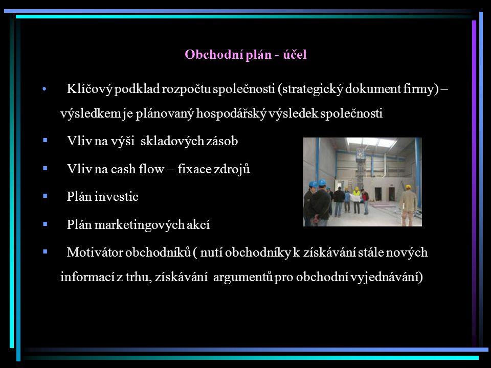 Obchodní plán - účel Klíčový podklad rozpočtu společnosti (strategický dokument firmy) – výsledkem je plánovaný hospodářský výsledek společnosti.