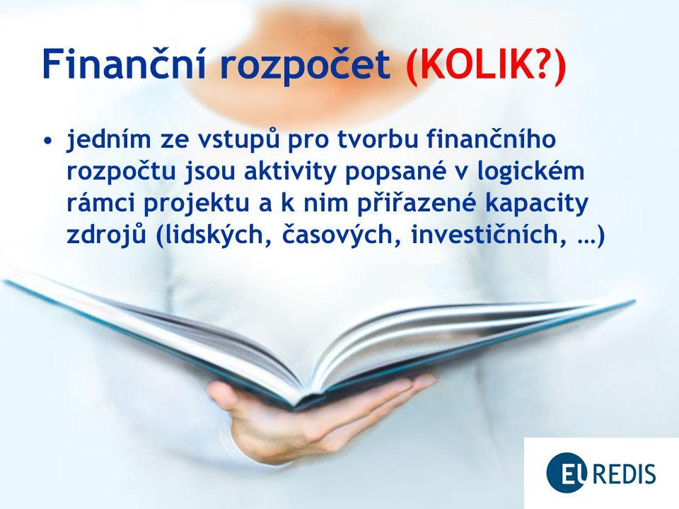 Finanční rozpočet (KOLIK )