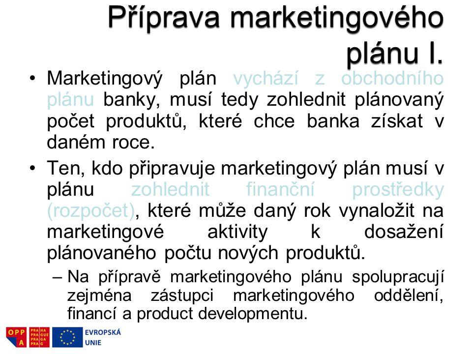 Příprava marketingového plánu I.