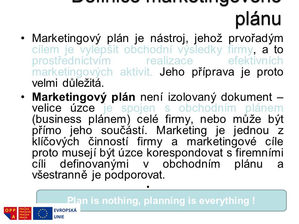 Definice marketingového plánu