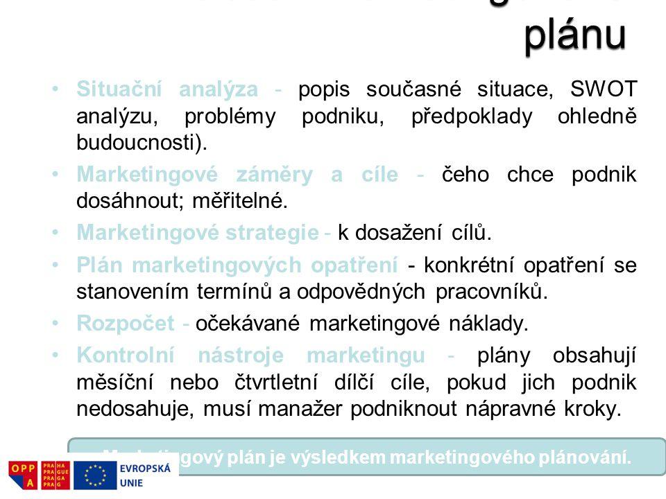 Obsah marketingového plánu