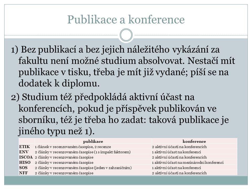 Publikace a konference