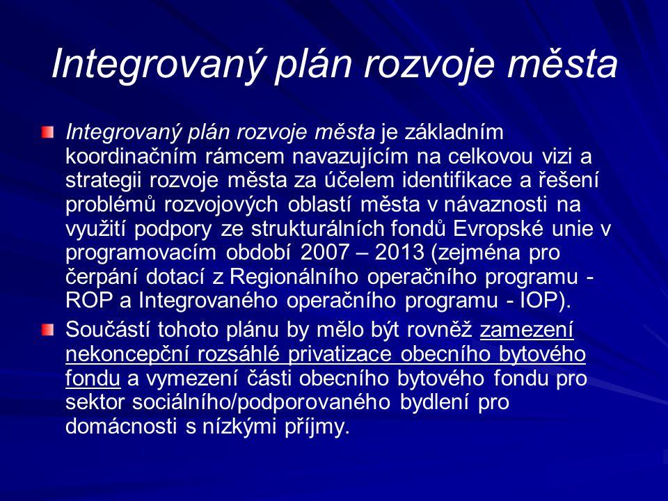 Integrovaný plán rozvoje města
