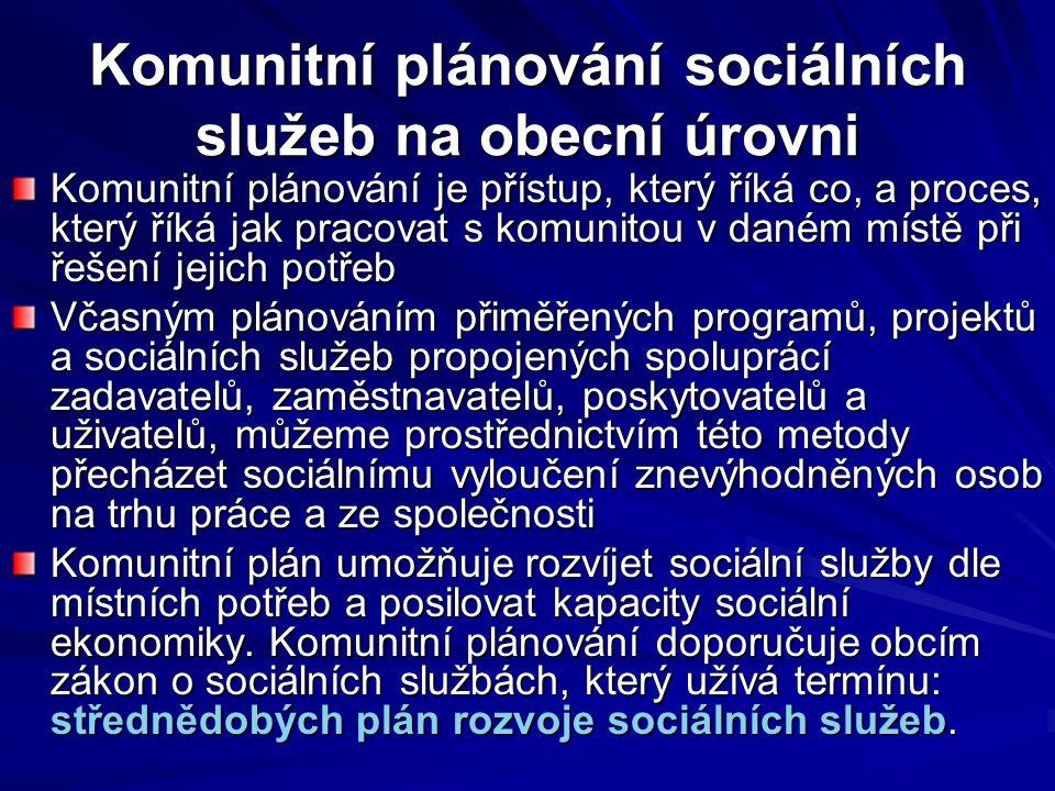 Komunitní plánování sociálních služeb na obecní úrovni