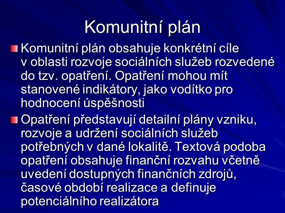 Komunitní plán