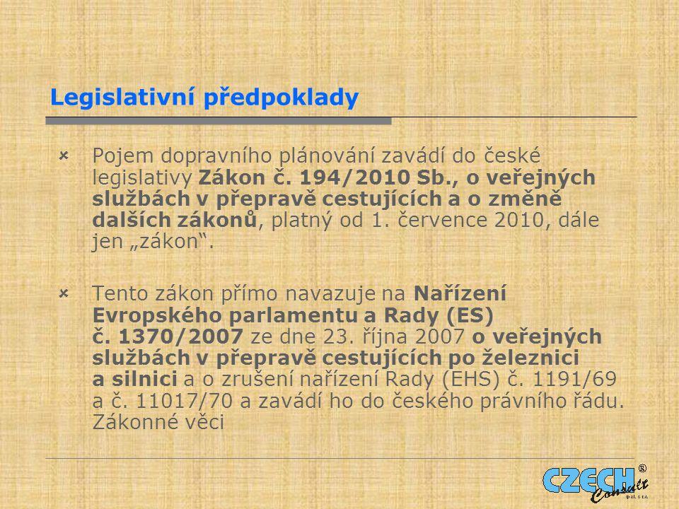 Legislativní předpoklady
