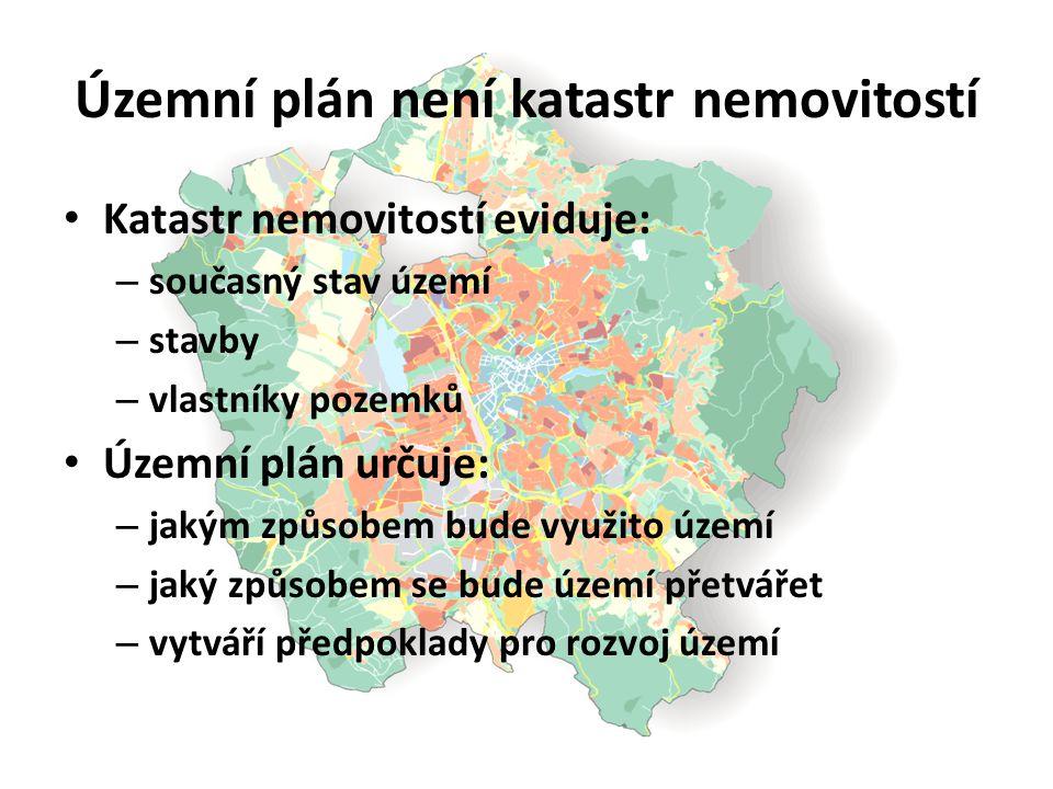Územní plán není katastr nemovitostí