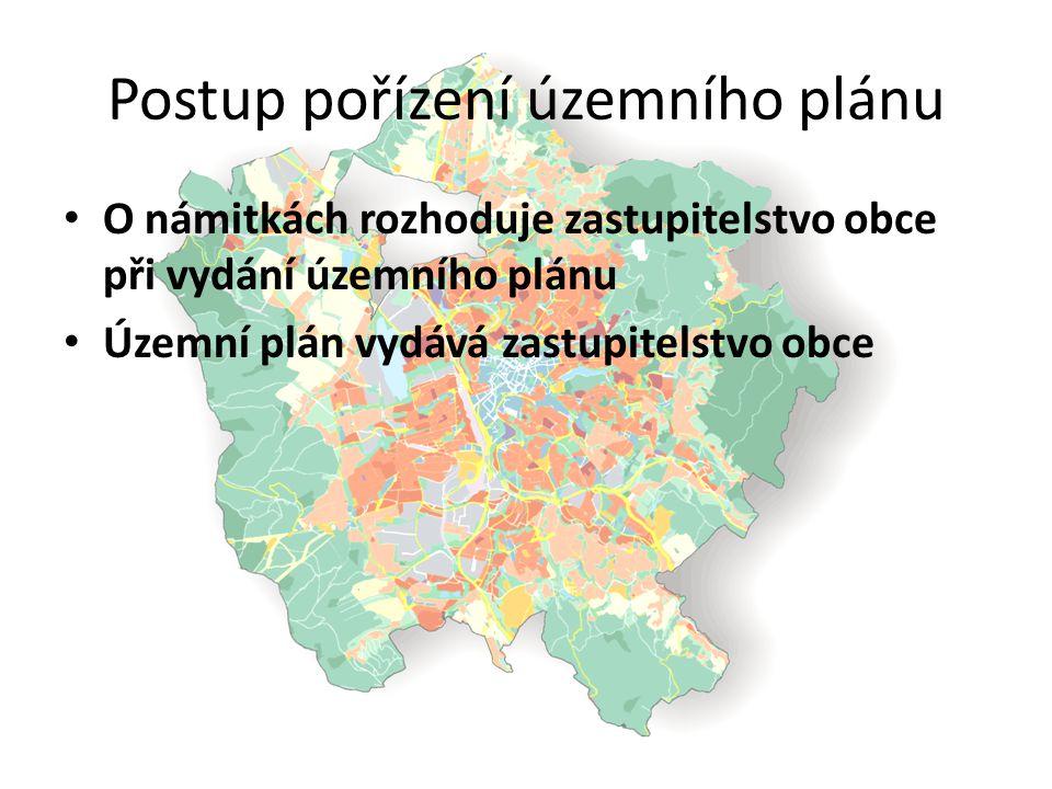 Postup pořízení územního plánu
