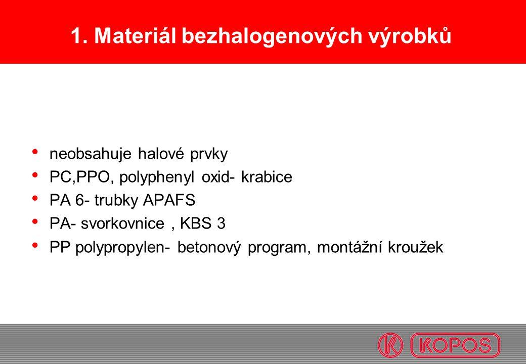 1. Materiál bezhalogenových výrobků