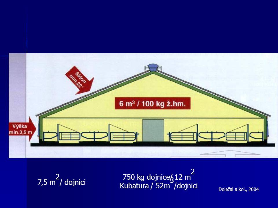 750 kg dojnice/ 12 m2 Kubatura / 52m3/dojnici 7,5 m2/ dojnici