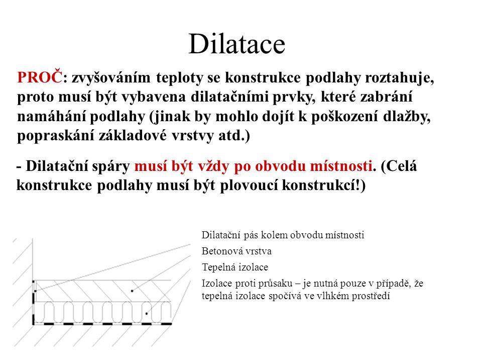 Dilatace