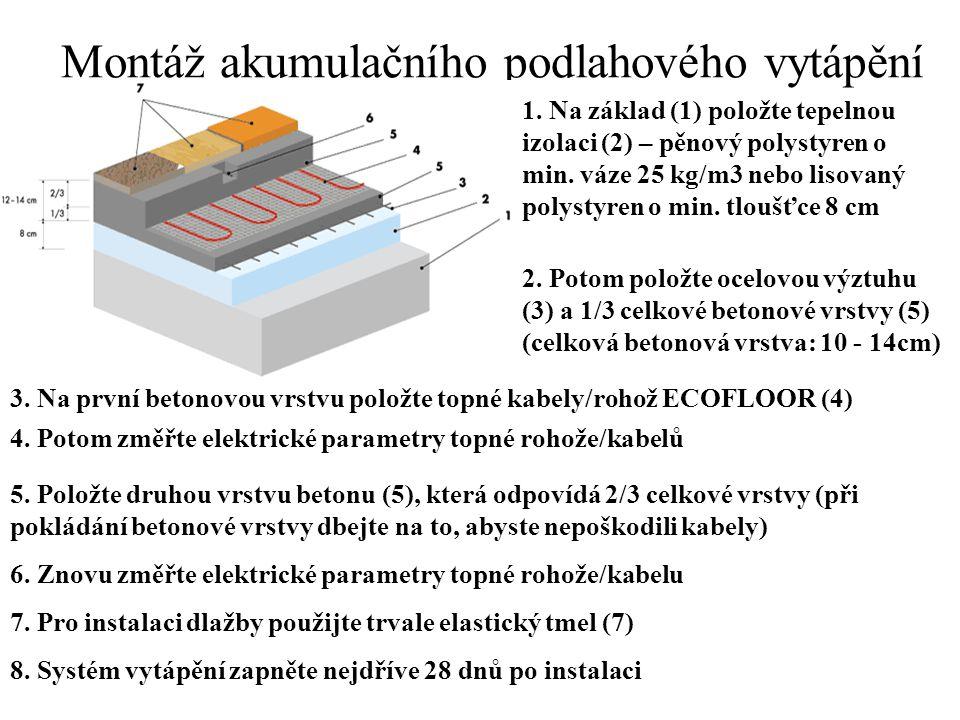 Montáž akumulačního podlahového vytápění