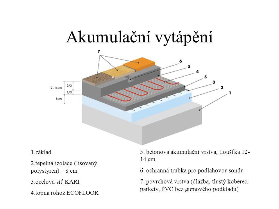 Akumulační vytápění 1.základ